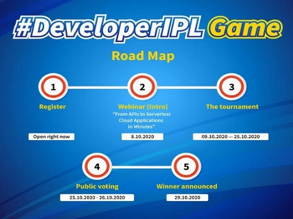 Nimbella, Postman and HackerEarth Announce 2 Weeks Coding Tourney DeveloperIPL 2020 Game