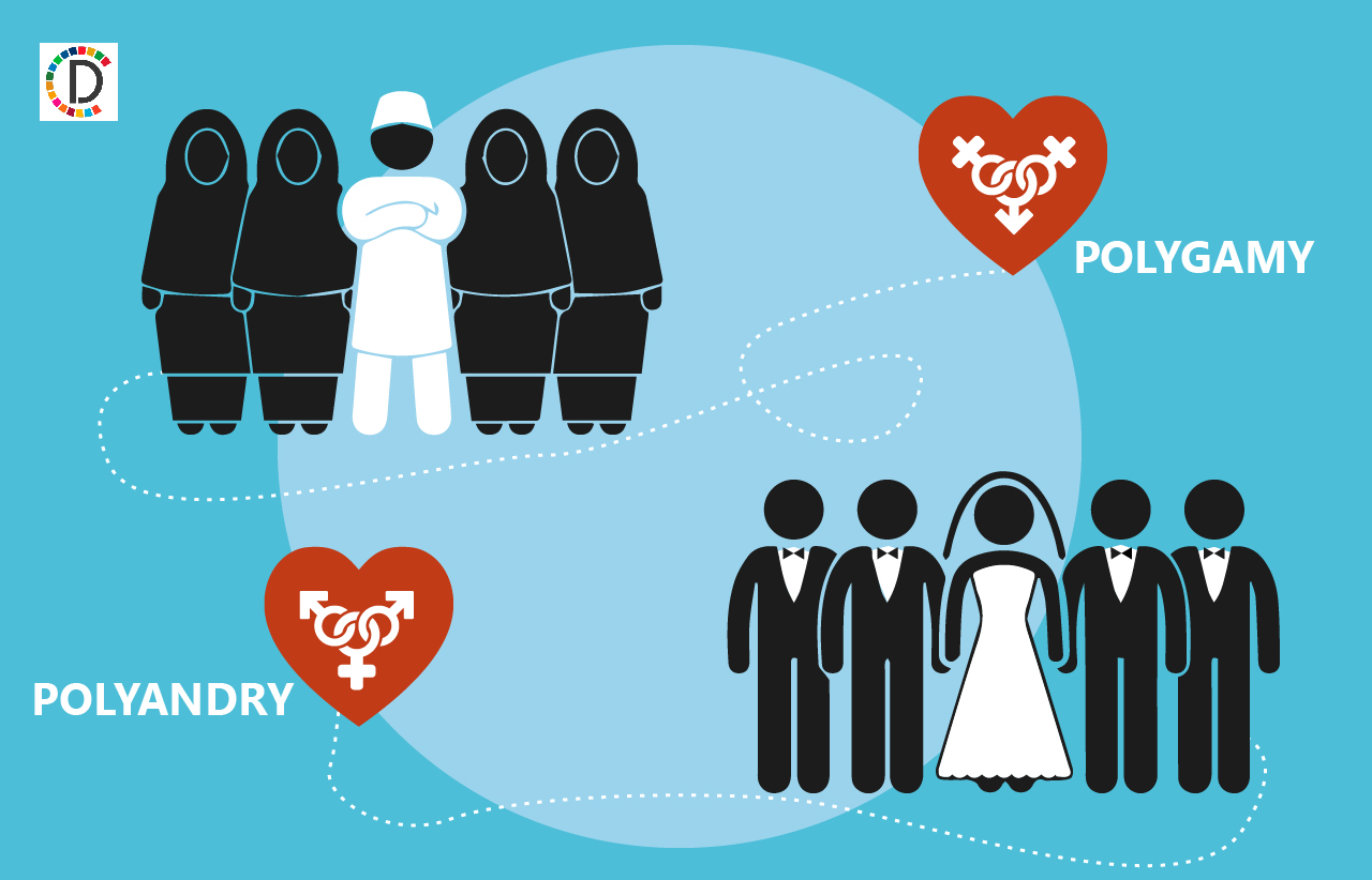 How polygamy and polyandry practices keep Africa away from achieving SDG 5