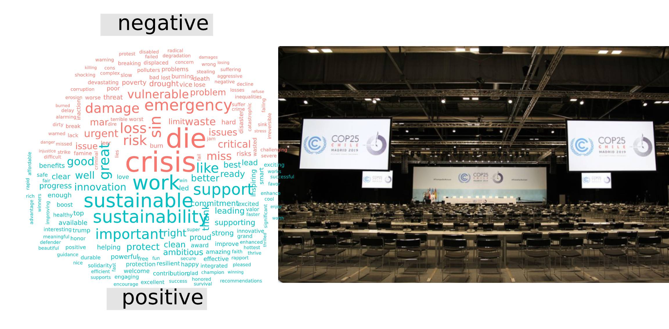 Sentiment Analysis of Twitter users during COP25: Governments losing trust on Climate Action