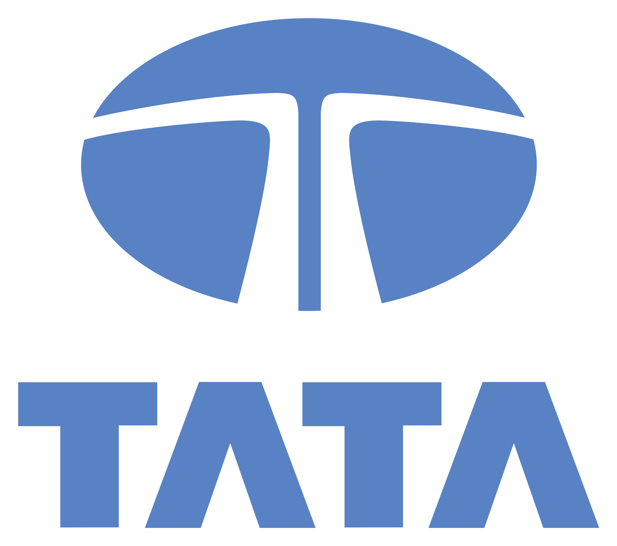 Tata Chemicals shares zoomed to 9 pct, Tata Global Beverages stocks gain 11 pct