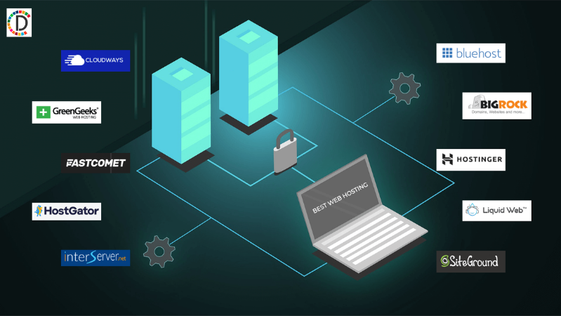 Top 10 Best Web Hosting for Small Businesses in 2021