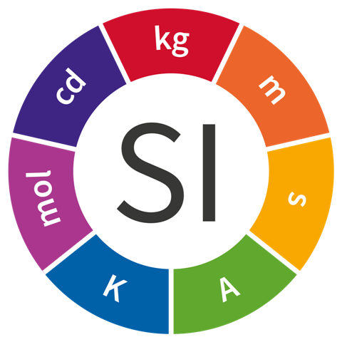 World scientific community adopts resolution to redefine four base SI units